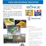 Food & Beverage | Mainway Handling & Conveyor Integration