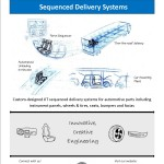 Sequenced Delivery Systems