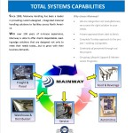 Total Systems